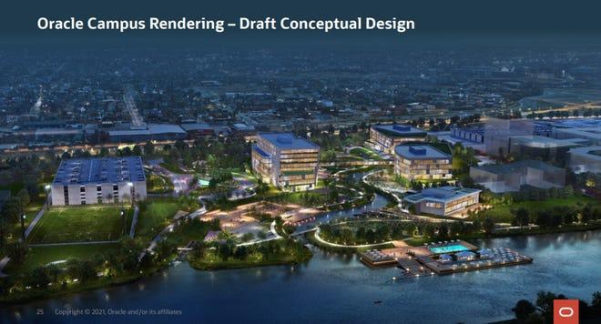 Oracle Campus Rendering
